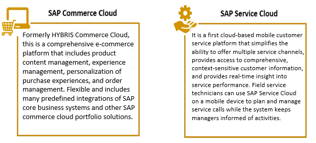 SAP Commercial Cloud