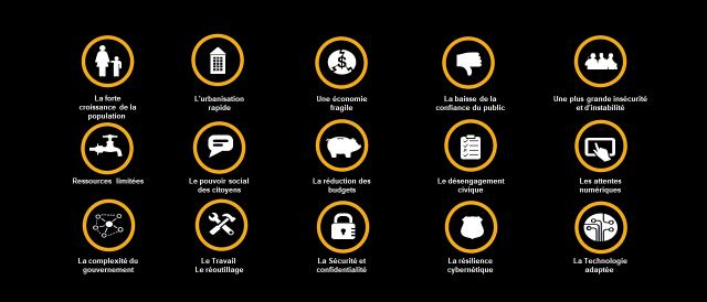 SAP Farm Management AYMAX